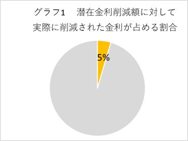 %e3%82%af%e3%82%99%e3%83%a9%e3%83%951