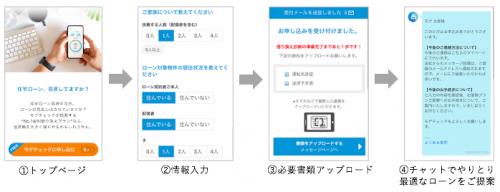 図:サービスの流れ