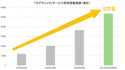 スクリーンショット 2021-03-25 16.37.34